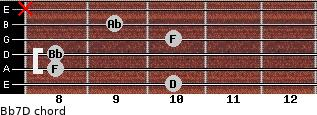 Bb7/D for guitar on frets 10, 8, 8, 10, 9, x