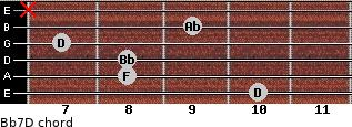 Bb7/D for guitar on frets 10, 8, 8, 7, 9, x