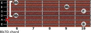 Bb7/D for guitar on frets 10, x, 6, 10, 9, 6
