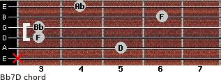 Bb7/D for guitar on frets x, 5, 3, 3, 6, 4
