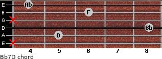Bb7/D for guitar on frets x, 5, 8, x, 6, 4