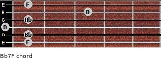 Bb7/F for guitar on frets 1, 1, 0, 1, 3, 1