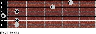 Bb7/F for guitar on frets 1, 1, 0, 1, 3, 4