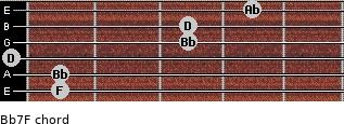 Bb7/F for guitar on frets 1, 1, 0, 3, 3, 4