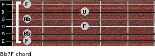 Bb7/F for guitar on frets 1, 1, 3, 1, 3, 1