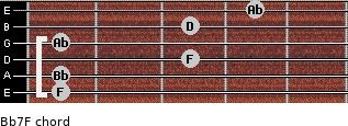 Bb7/F for guitar on frets 1, 1, 3, 1, 3, 4