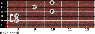 Bb7/F for guitar on frets x, 8, 8, 10, 9, 10