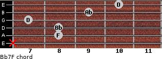 Bb7/F for guitar on frets x, 8, 8, 7, 9, 10