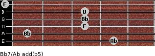 Bb7/Ab add(b5) guitar chord