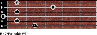 Bb7/F# add(#5) guitar chord