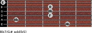 Bb7/G# add(b5) guitar chord