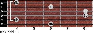 Bb-7(add11) for guitar on frets 6, 4, 8, 8, 6, 4