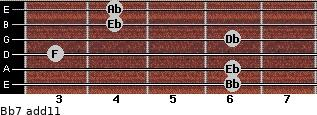 Bb-7(add11) for guitar on frets 6, 6, 3, 6, 4, 4