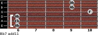 Bb-7(add11) for guitar on frets 6, 6, 6, 10, 9, 9