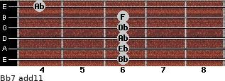 Bb-7(add11) for guitar on frets 6, 6, 6, 6, 6, 4