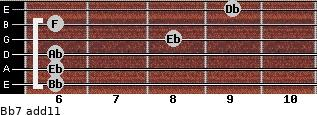 Bb-7(add11) for guitar on frets 6, 6, 6, 8, 6, 9