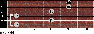 Bb-7(add11) for guitar on frets 6, 8, 6, 8, 9, 9