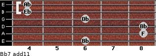 Bb-7(add11) for guitar on frets 6, 8, 8, 6, 4, 4
