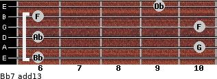 Bb-7(add13) for guitar on frets 6, 10, 6, 10, 6, 9