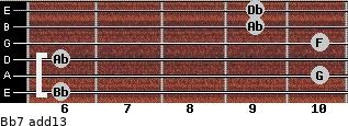 Bb-7(add13) for guitar on frets 6, 10, 6, 10, 9, 9