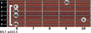 Bb-7(add13) for guitar on frets 6, 10, 6, 6, 6, 9
