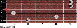 Bb-7(add13) for guitar on frets 6, 8, 5, x, 9, 9