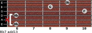 Bb-7(add13) for guitar on frets 6, x, 6, 10, 8, 9