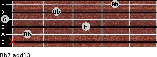 Bb-7(add13) for guitar on frets x, 1, 3, 0, 2, 4