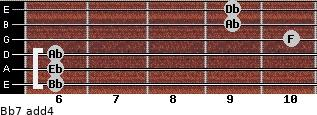 Bb-7(add4) for guitar on frets 6, 6, 6, 10, 9, 9