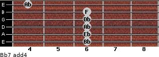 Bb-7(add4) for guitar on frets 6, 6, 6, 6, 6, 4