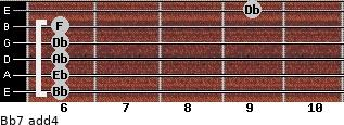 Bb-7(add4) for guitar on frets 6, 6, 6, 6, 6, 9