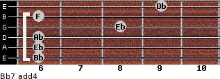 Bb-7(add4) for guitar on frets 6, 6, 6, 8, 6, 9