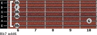 Bb-7(add6) for guitar on frets 6, 10, 6, 6, 6, 6