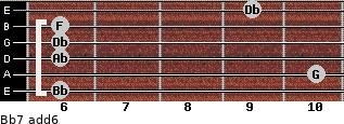 Bb-7(add6) for guitar on frets 6, 10, 6, 6, 6, 9