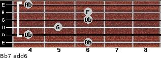 Bb-7(add6) for guitar on frets 6, 4, 5, 6, 6, 4