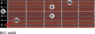 Bb7(add6) for guitar on frets x, 1, 3, 0, 3, 4