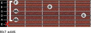Bb7(add6) for guitar on frets x, 1, 5, 1, 3, 1