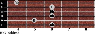 Bb7 add(m3) for guitar on frets 6, 5, 6, 6, 6, 4