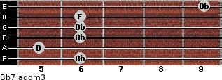 Bb7 add(m3) for guitar on frets 6, 5, 6, 6, 6, 9