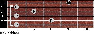 Bb7 add(m3) for guitar on frets 6, 8, 6, 7, 6, 9