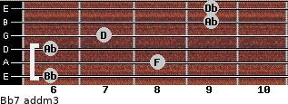 Bb7 add(m3) for guitar on frets 6, 8, 6, 7, 9, 9