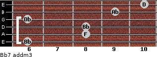 Bb7 add(m3) for guitar on frets 6, 8, 8, 6, 9, 10