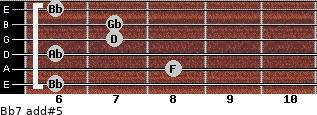 Bb7 add(#5) guitar chord
