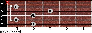 Bb7b5 for guitar on frets 6, 5, 6, 7, 5, x