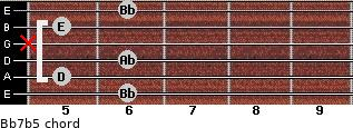 Bb7b5 for guitar on frets 6, 5, 6, x, 5, 6