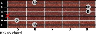 Bb7b5 for guitar on frets 6, 5, x, 9, 9, 6