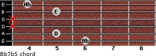 Bb7b5 for guitar on frets 6, 5, x, x, 5, 4