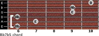 Bb7b5 for guitar on frets 6, 7, 6, 9, 9, 10