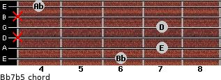 Bb7b5 for guitar on frets 6, 7, x, 7, x, 4