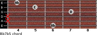 Bb7b5 for guitar on frets 6, x, x, 7, 5, 4